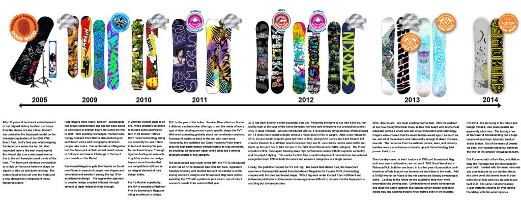 smokin-snowboards-big-new-trophy-case-update